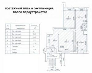 Где получить экспликацию квартиры и поэтажный план